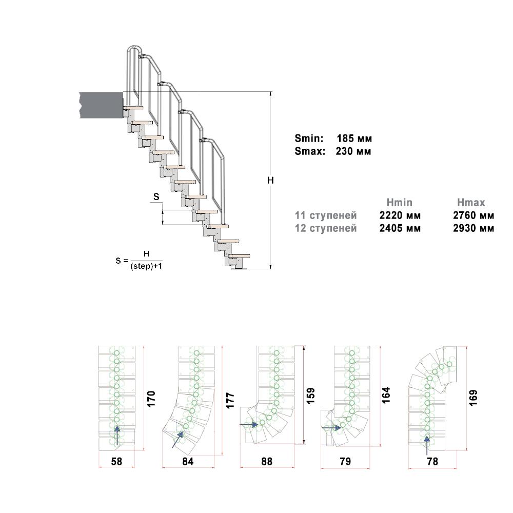 Фото Розміри модульних сходів для квартири