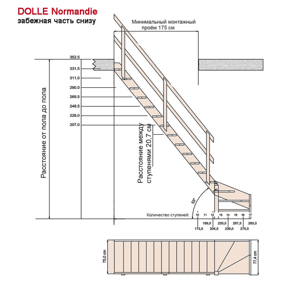 Схема Замеры лестницы с поворотом DOLLE