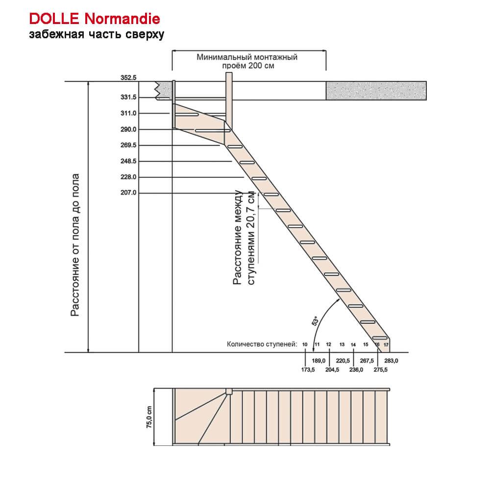Схема Замеры лестницы с верхним поворотом