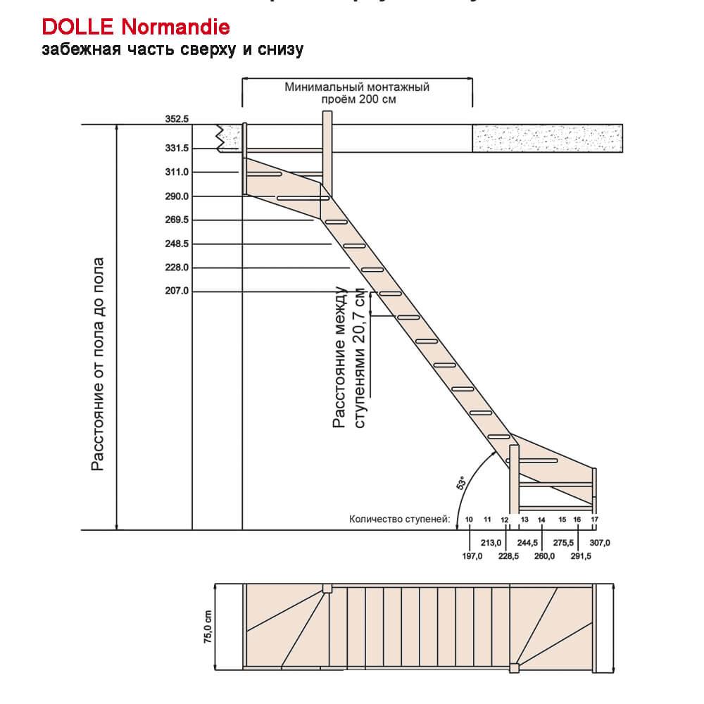 Схема Замеры лестницы с двумя поворотами