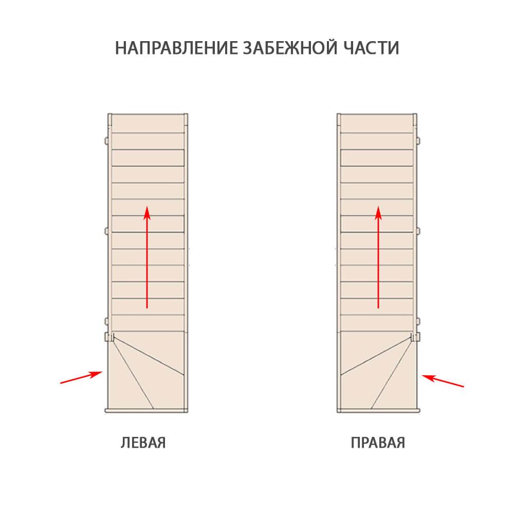 Схема лестницы с забежной частью